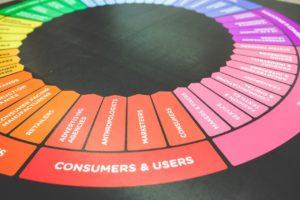 marketing color colors wheel 300x200 - marketing color colors wheel