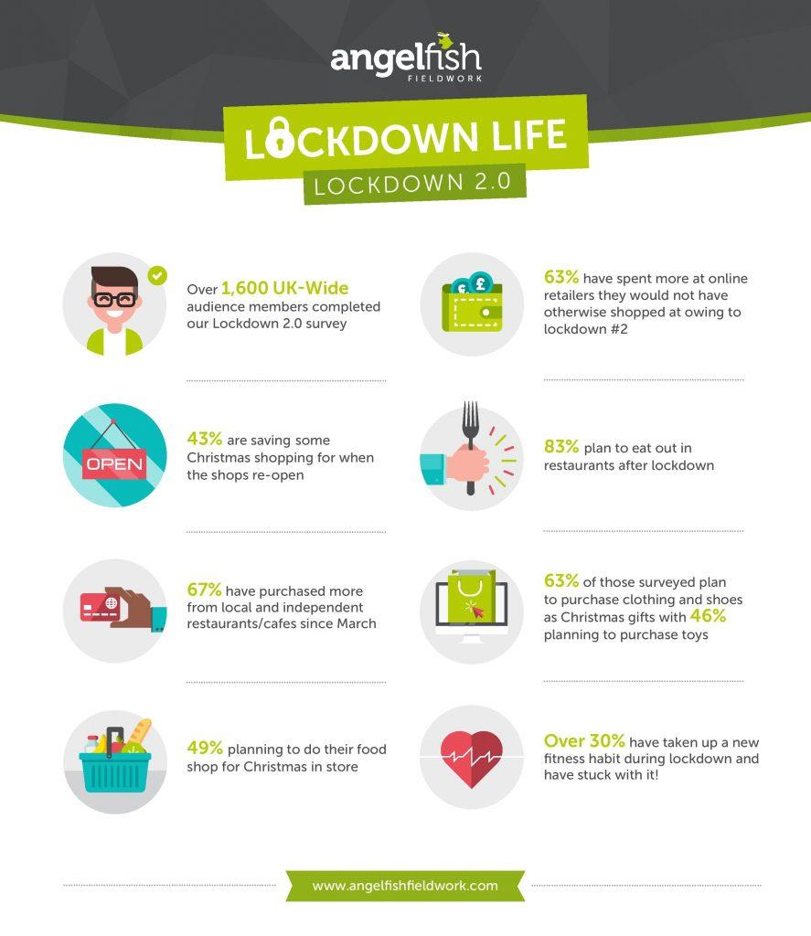 2020 Lockdown life 2.0 page 001 1